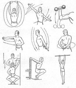 Упражнения после вывиха плечевого сустава гимнастика для лечения артроза коленных суставов 2012