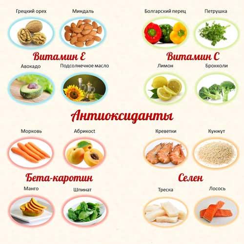 Основы диеты при остеоартрозе